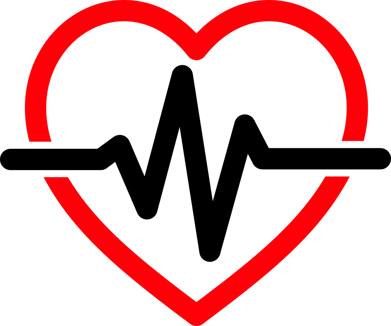 reanimatiecursus hartveilig lauwersoog